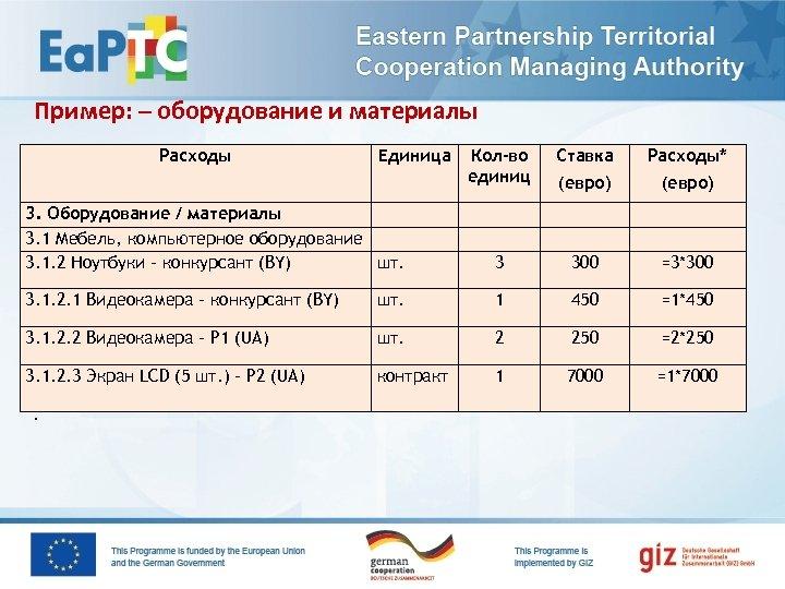 Пример: – оборудование и материалы Расходы Кол-во единиц Ставка Расходы* (евро) 3. Оборудование /