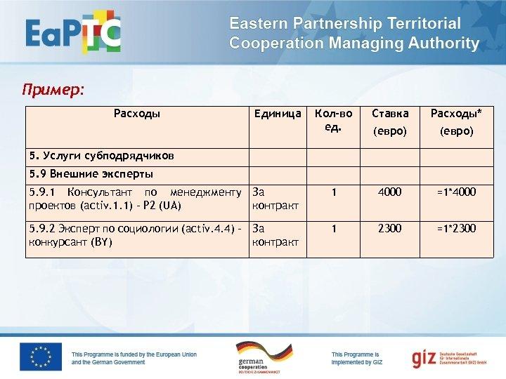 Пример: Расходы Единица Кол-во ед. Ставка Расходы* (евро) 5. 9. 1 Консультант по менеджменту