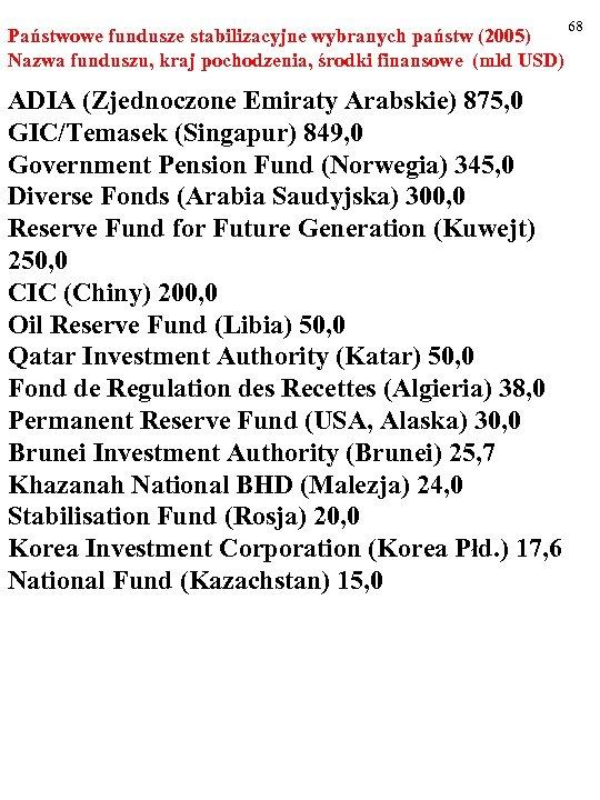 Państwowe fundusze stabilizacyjne wybranych państw (2005) Nazwa funduszu, kraj pochodzenia, środki finansowe (mld USD)