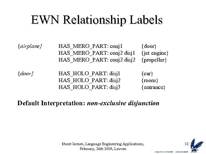EWN Relationship Labels {airplane} HAS_MERO_PART: conj 1 HAS_MERO_PART: conj 2 disj 2 {door} {jet
