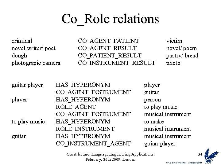 Co_Role relations criminal novel writer/ poet dough photograpic camera guitar player to play music