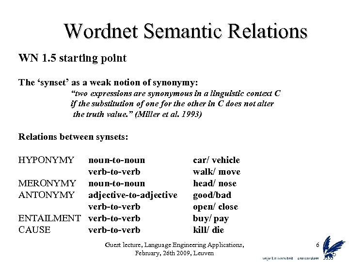 Wordnet Semantic Relations WN 1. 5 starting point The 'synset' as a weak notion