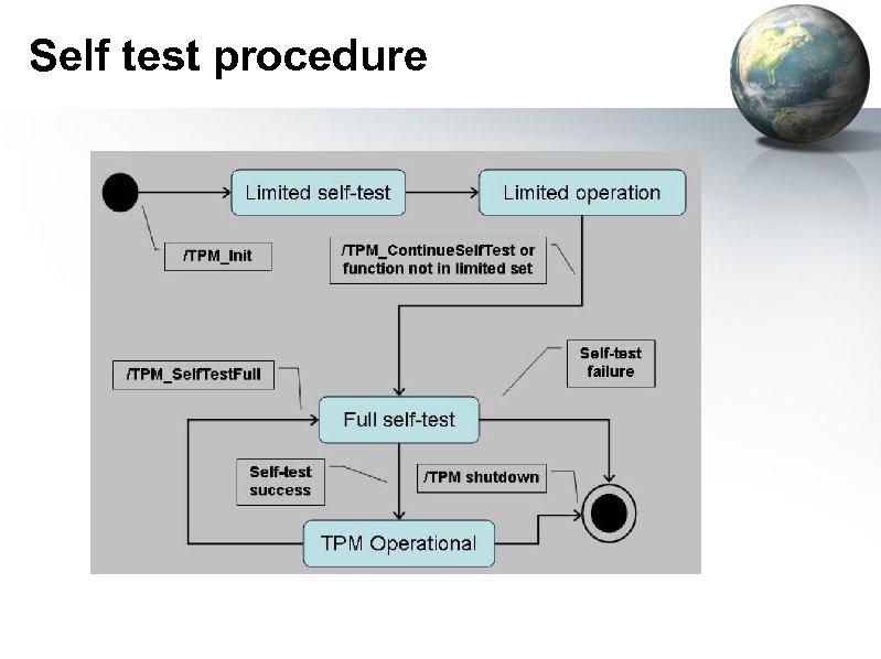 Self test procedure