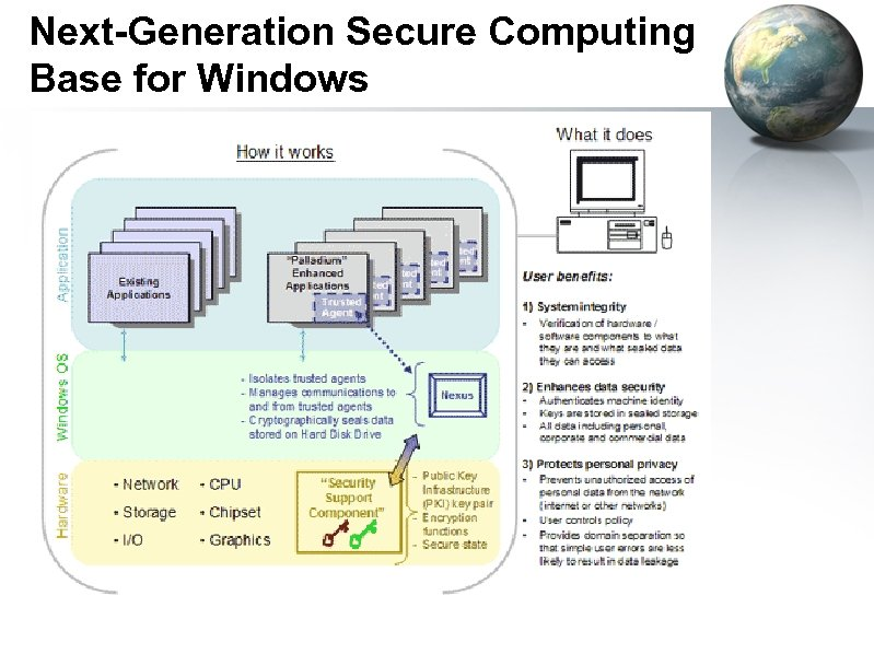 Next-Generation Secure Computing Base for Windows