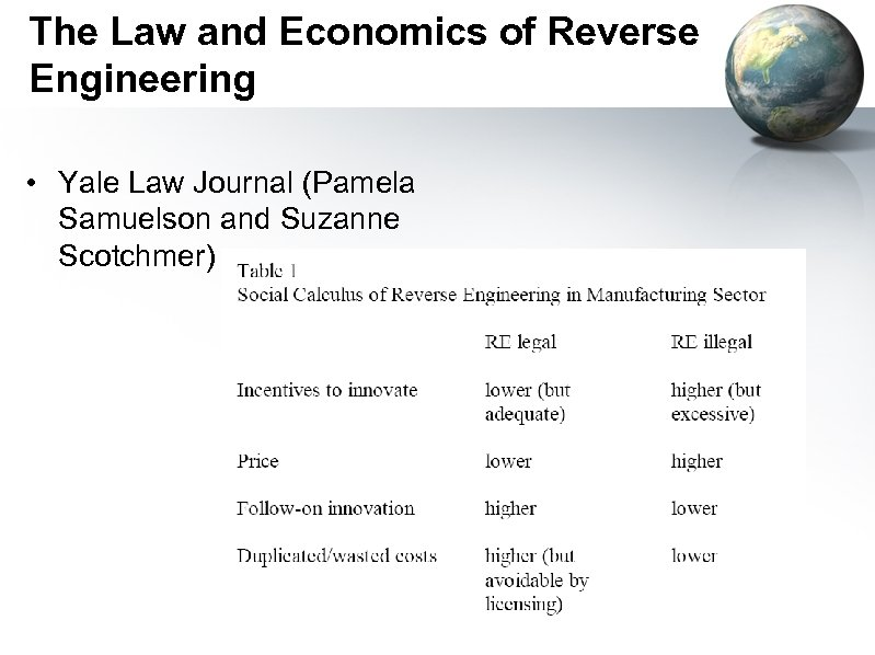 The Law and Economics of Reverse Engineering • Yale Law Journal (Pamela Samuelson and