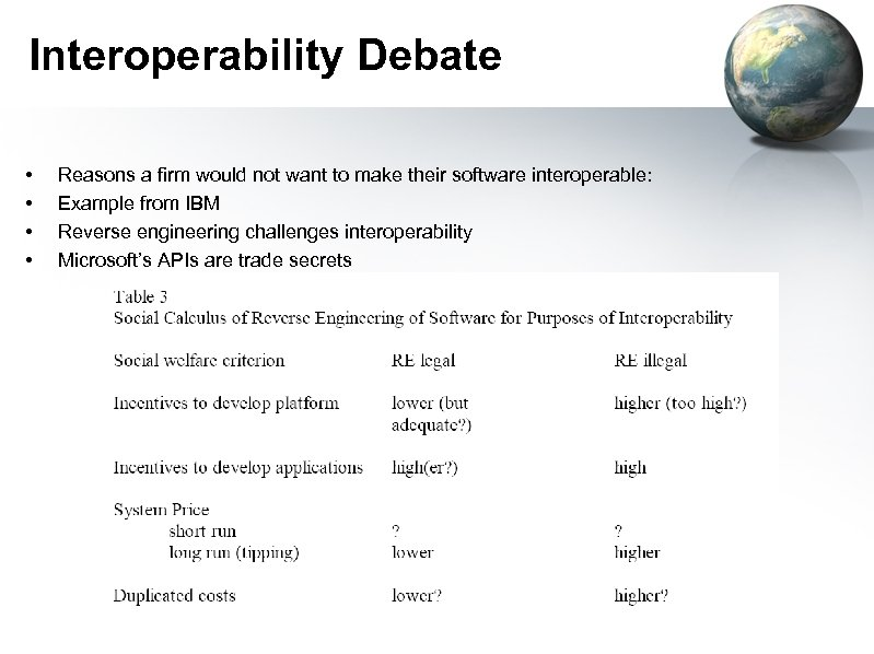 Interoperability Debate • • Reasons a firm would not want to make their software