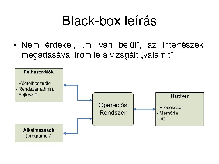 """Black-box leírás • Nem érdekel, """"mi van belül"""", az interfészek megadásával írom le a"""