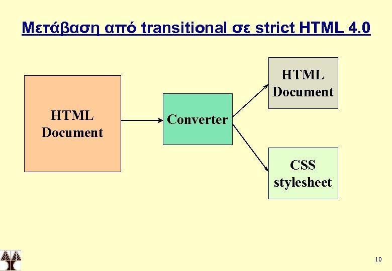 Μετάβαση από transitional σε strict HTML 4. 0 HTML Document Converter CSS stylesheet 10