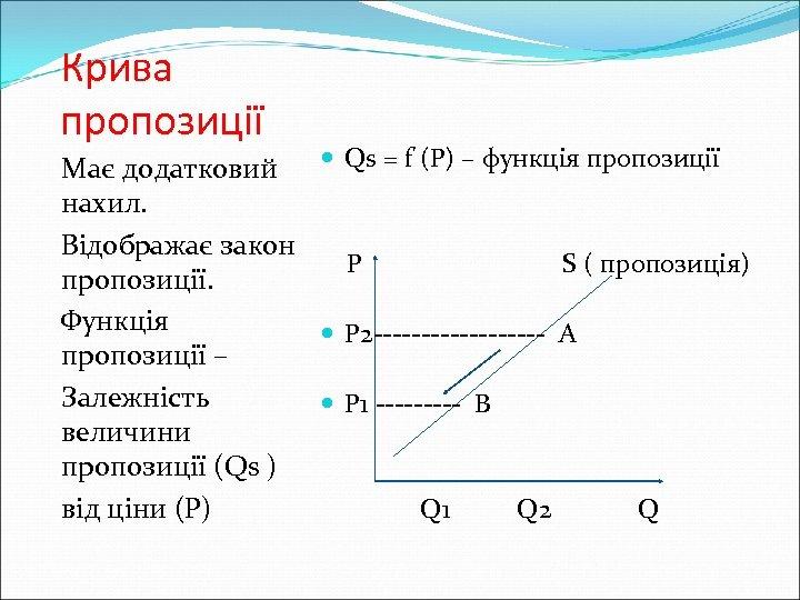 Крива пропозиції Має додатковий Qs = f (P) – функція пропозиції нахил. Відображає закон