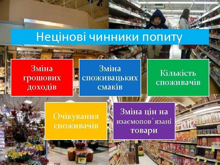 Нецінові чинники попиту Зміна грошових доходів Зміна споживацьких смаків Очікування споживачів Кількість споживачів Зміна