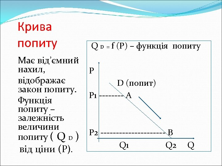 Крива попиту Має від'ємний нахил, відображає закон попиту. Функція попиту – залежність величини попиту