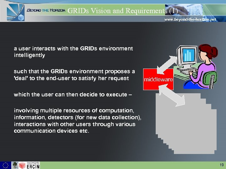 GRIDs Vision and Requirements (1) www. beyond-the-horizon. net a user interacts with the GRIDs