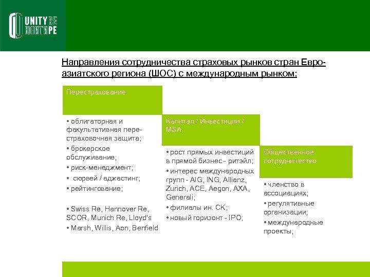 Направления сотрудничества страховых рынков стран Евроазиатского региона (ШОС) с международным рынком: Перестрахование • облигаторная