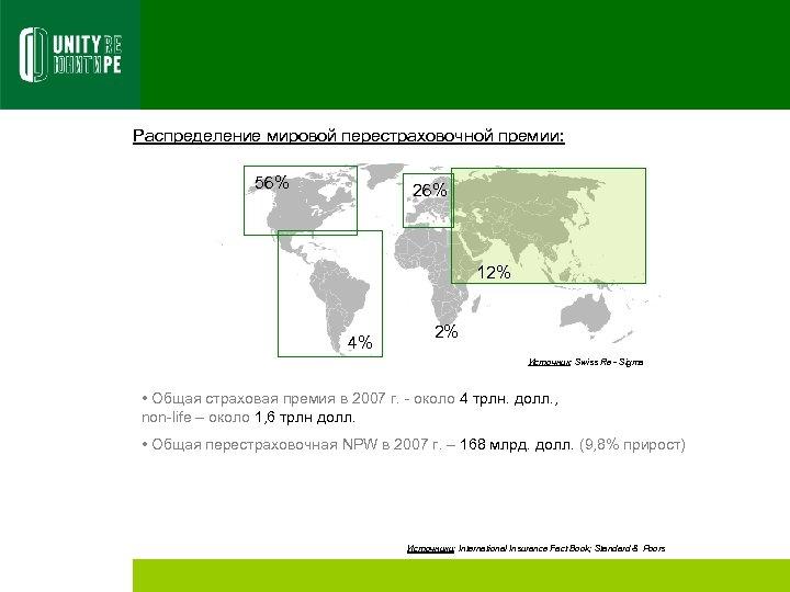 Распределение мировой перестраховочной премии: 56% 26% 12% 4% 2% Источник: Swiss Re - Sigma