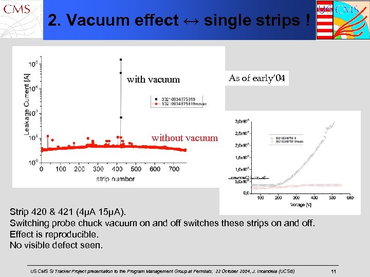 2. Vacuum effect ↔ single strips ! with vacuum As of early' 04 without
