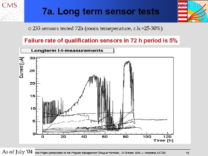 7 a. Long term sensor tests ¡ 233 sensors tested 72 h (room temeperature,