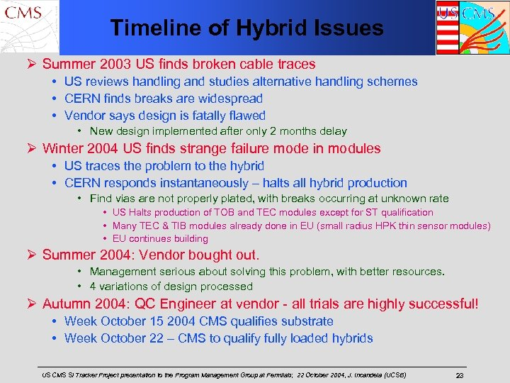 Timeline of Hybrid Issues Ø Summer 2003 US finds broken cable traces • US