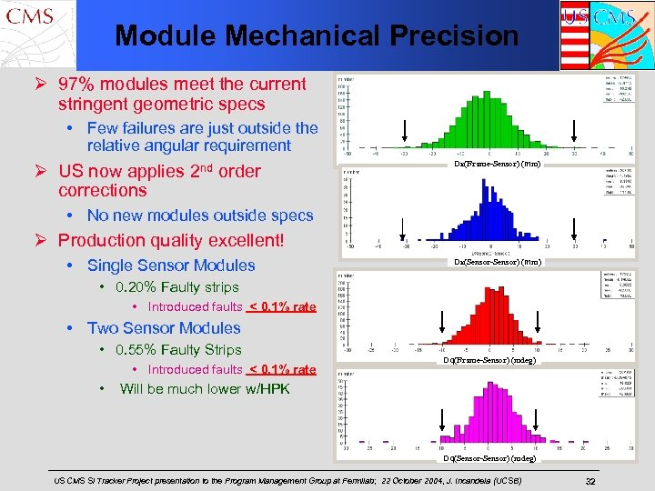 Module Mechanical Precision Ø 97% modules meet the current stringent geometric specs • Few