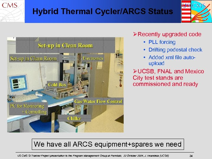 Hybrid Thermal Cycler/ARCS Status ØRecently upgraded code • PLL forcing • Drifting pedestal check