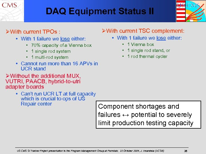 DAQ Equipment Status II ØWith current TSC complement: ØWith current TPOs : • With
