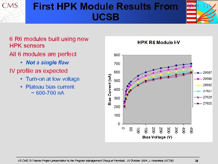 First HPK Module Results From UCSB 6 R 6 modules built using new HPK