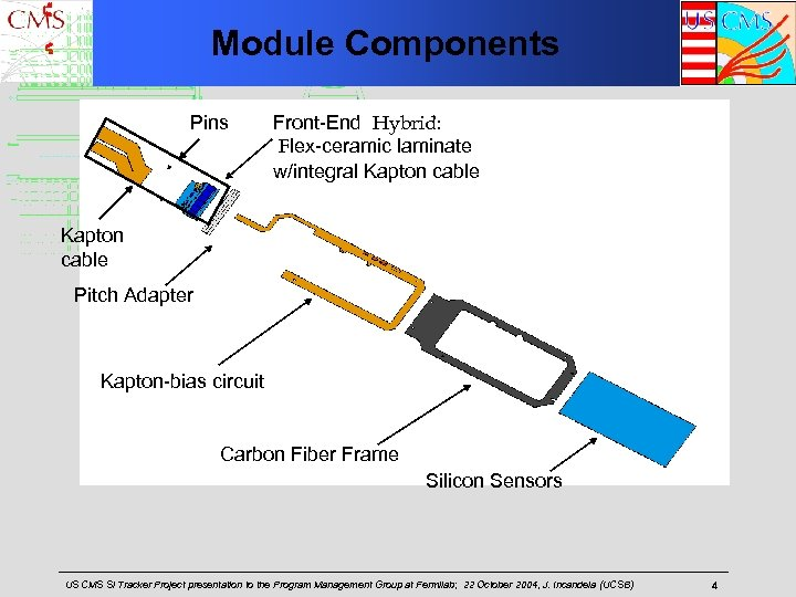 Module Components Pins Front-End Hybrid: Flex-ceramic laminate w/integral Kapton cable Pitch Adapter Kapton-bias circuit