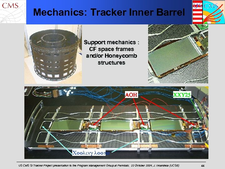 Mechanics: Tracker Inner Barrel Support mechanics : CF space frames and/or Honeycomb structures AOH