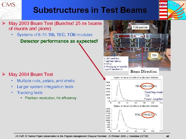 Substructures in Test Beams Ø May 2003 Beam Test (Bunched 25 ns beams of