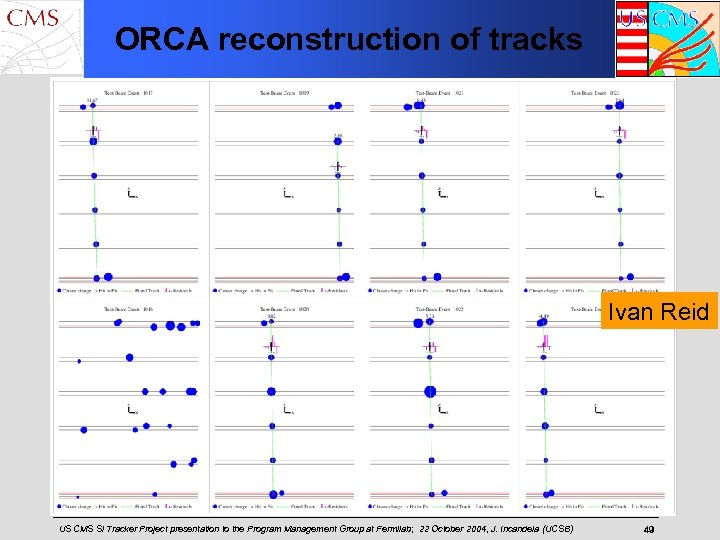 ORCA reconstruction of tracks Ivan Reid US CMS Si Tracker Project presentation to the
