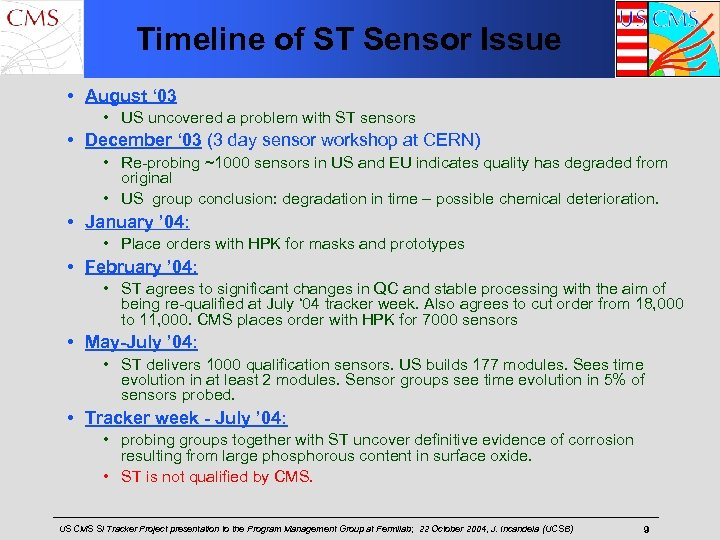Timeline of ST Sensor Issue • August ' 03 • US uncovered a problem