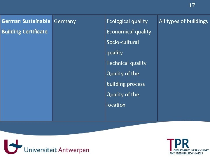 17 German Sustainable Germany Ecological quality Building Certificate Economical quality Socio-cultural quality Technical quality