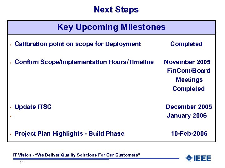 Next Steps Key Upcoming Milestones § Calibration point on scope for Deployment § Confirm
