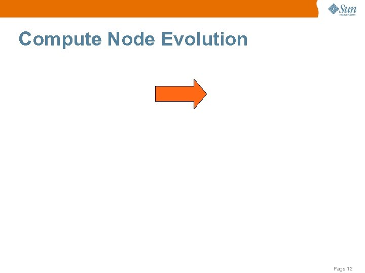 Compute Node Evolution Page 12