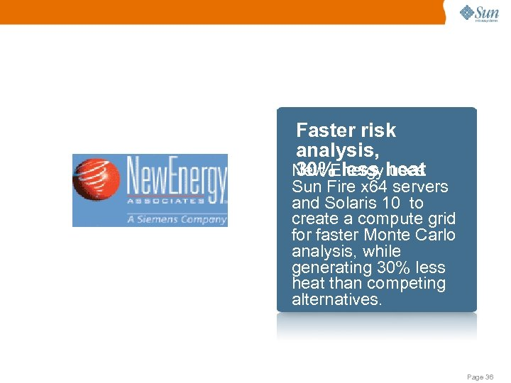 Logo Here Faster risk analysis, 30% less uses New Energy heat Sun Fire x