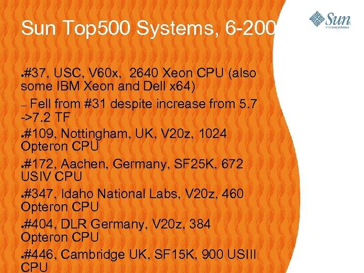 Sun Top 500 Systems, 6 -2005 #37, USC, V 60 x, 2640 Xeon CPU