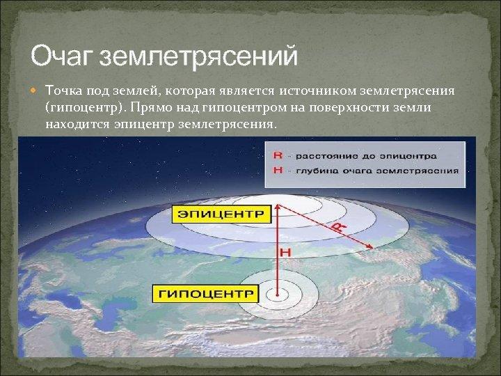 Очаг землетрясений Точка под землей, которая является источником землетрясения (гипоцентр). Прямо над гипоцентром на