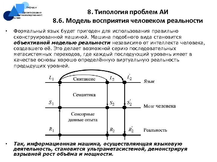 8. Типология проблем АИ 8. 6. Модель восприятия человеком реальности • Формальный язык будет