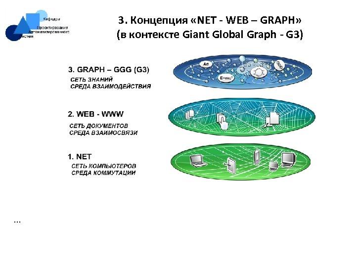 3. Концепция «NET - WEB – GRAPH» (в контексте Giant Global Graph - G