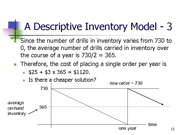 A Descriptive Inventory Model - 3 n n Since the number of drills in