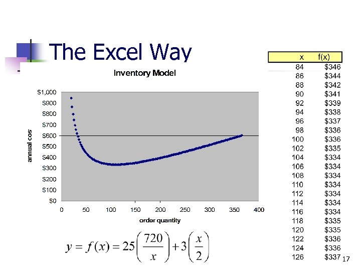 The Excel Way 17