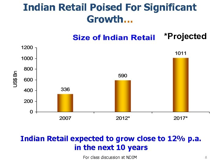 indian retail research papers The study includes growth of retail sector in india, strategies, strength and opportunities of retail stores, retail format in india, recent trends, and opportunities and challenges this study concludes with the likely impact of the entry of global players into the indian retailing industry.