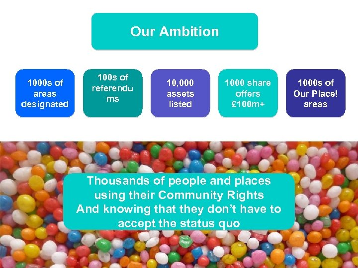 Our Ambition 1000 s of areas designated 100 s of referendu ms 10, 000