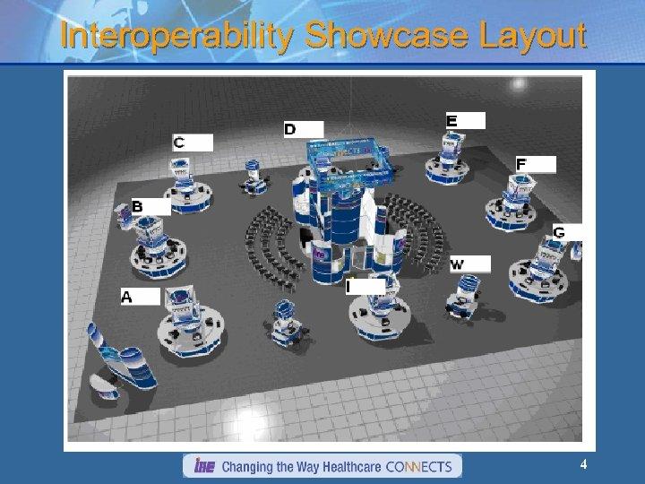 Interoperability Showcase Layout 4