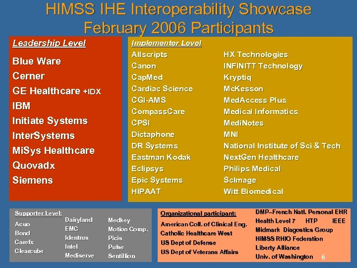 HIMSS IHE Interoperability Showcase February 2006 Participants Leadership Level Blue Ware Cerner GE Healthcare