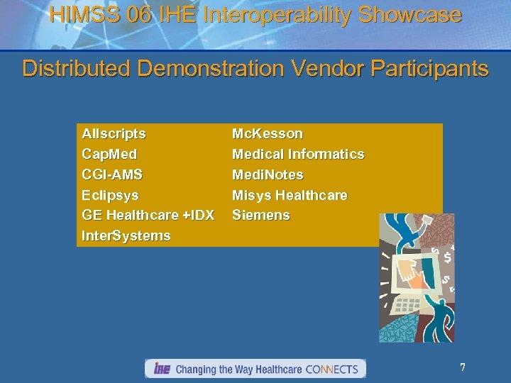 HIMSS 06 IHE Interoperability Showcase Distributed Demonstration Vendor Participants Allscripts Cap. Med CGI-AMS Eclipsys