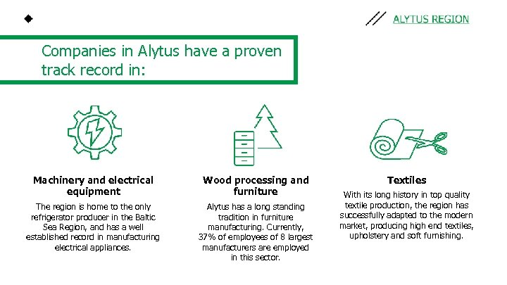 Companies in Alytus have a proven track record in: Machinery and electrical equipment Wood
