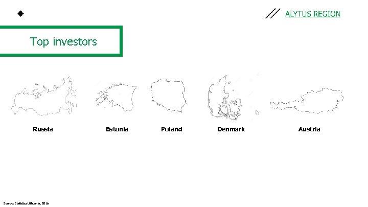 Top investors Russia Source: Statistics Lithuania, 2016 Estonia Poland Denmark Austria