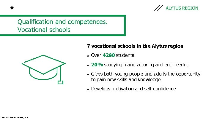 Qualification and competences. Vocational schools 7 vocational schools in the Alytus region Over 4280