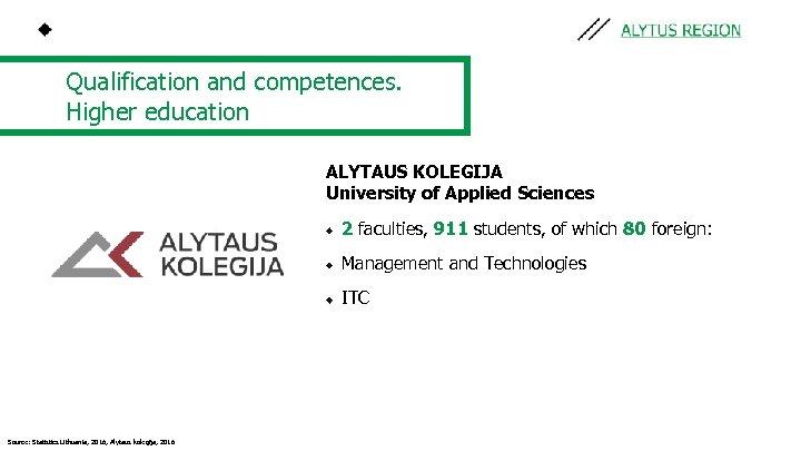 Qualification and competences. Higher education ALYTAUS KOLEGIJA University of Applied Sciences 2 faculties, 911