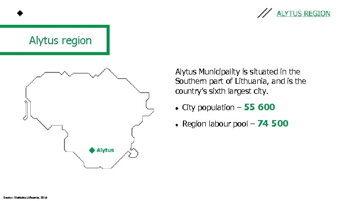 Alytus region Alytus Municipality is situated in the Southern part of Lithuania, and is